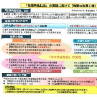 CILわらじ総合協議会・拡大会議