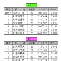 5/21(日)ORM リザルトアップ