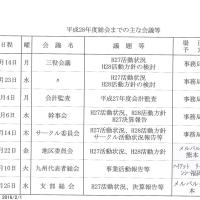 平成28年度支部総会までの主な会議等