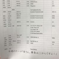 6月20日(火) 1部練