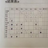 12/11 七帝戦(5) オフィシャル(他大学の結果)
