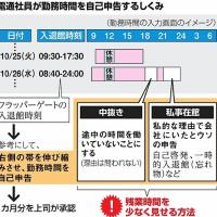 電通本社、午後10時に「一斉消灯!」〜 この状態、何時まで続けられる?(ネコだましだ!)。