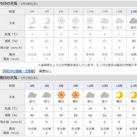 1月18日 アメダスと天気図。
