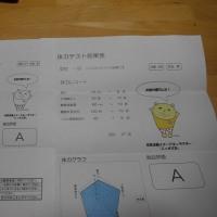 日記(2.20)定期通院・ 防災訓練打ち合わせ