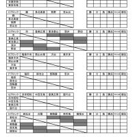 秋季大会 タイムスケジュール