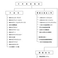 NHK子会社の剰余金948億円。それでもNHKは営利企業ではない?