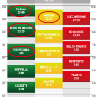 SONICMANIA/SUMMER SONIC 2015 ~ 夏祭り2015 ~