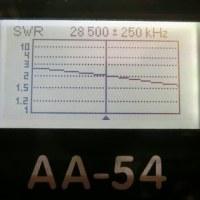 W製のアンテナ