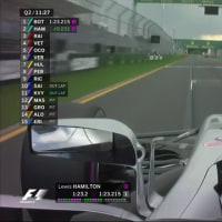 2017 F1 開幕戦は Mercedes-AMG か Ferrari か・・・