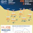 フランスのマクロン大統領、リビアに難民手続き施設を設置。