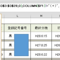 Excel、関数の引数のパレット