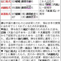 三代格式の覚え方◇B古代43