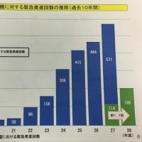 沖縄県東村の民意は、移設工事賛成であるという事実!!!
