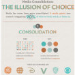 Media Consolidation: The Illusion of Choice(米国・メディア集中)