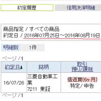 374.10円安