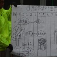 シイタケ原木作り