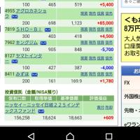 こうちゃん歩行器で 10/24の株の結果