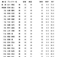 9月成績表