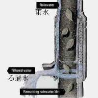 ドイツ製雨水コレクター:トイの途中にとりつけて水をろ過する。雨水利用の世界では活気的な発明だった。