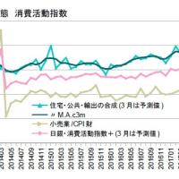 アベノミクス・日本よ、成長は帰ってきた