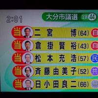 平成29年第1回日田市議会定例会の開会が告示されました❗