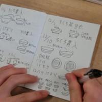 陶芸ノート