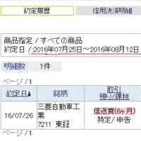 665.47円高