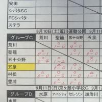 新津カップ下越予選1日目結果