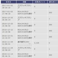 1月のネット収入【3,505円】