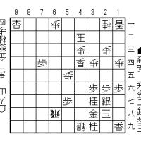 大山将棋研究(562);四間飛車に中央位取り(森安秀光)