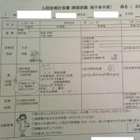 網膜剥離 8回目の手術での入院診療計画書
