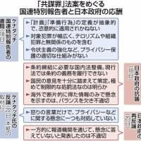 共謀罪、国連報告者から反論「日本政府の抗議は怒りの言葉が並べられているだけ、中身がない」