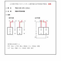 [大会結果]山口県中学校選手権予選