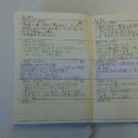 親父の日記を公開します。