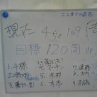 宮ヶ瀬湖24時間リレーマラソンその16