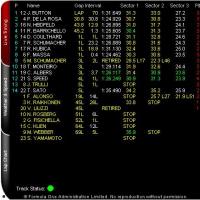 F1:ハンガリーGP:決勝