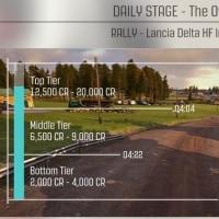 DiRT Rally オーナーズクラブ(ランチアDeltaHF フィンランド)