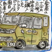 『愛車の12ヶ月点検』