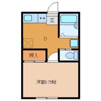 真岡市の不動産賃貸情報 (株)AKIYAMA