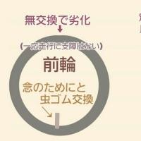ひよブロ (ひよぷーこと パンクと 自転車屋さんと...後編)