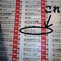 【NISAで買った株】ユーグレナ(2931)