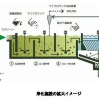 皇居外苑濠水の浄化施設を導入