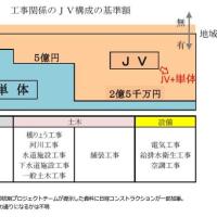 入札改革/東京都