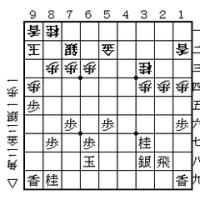 将棋2016-6-②