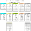7/23(日)ファミカツ 予選組合せ