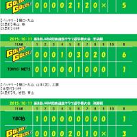 第8回JABA関東連盟クラブ選手権大会