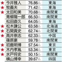 『コップの中の嵐』民進代表選 前原誠司氏が出馬の意向