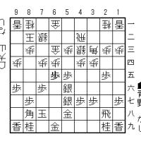 大山将棋研究(471); 四間飛車に中央位取り