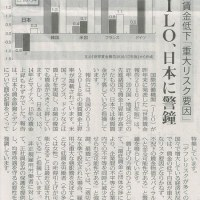 #akahata ILO、日本に警鐘/実質賃金低下「重大リスク要因」・・・昨日の赤旗記事