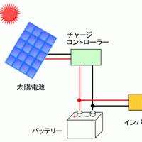 太陽光発電について考える